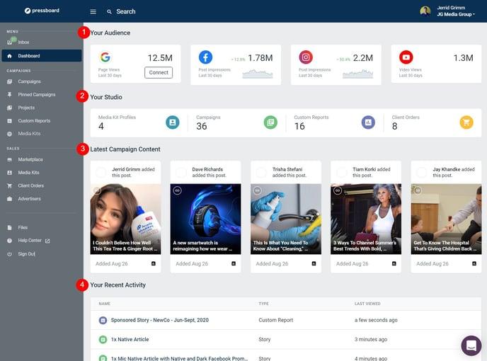 Dashboard image - Knowledge Base
